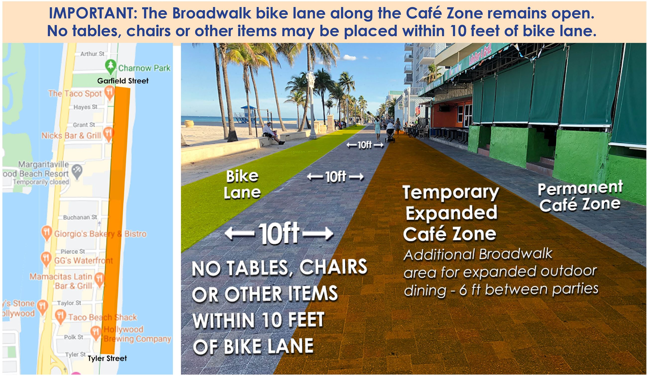 Important Notice to Hollywood Beach Business Owners - Graphic